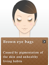 Brown eye bags